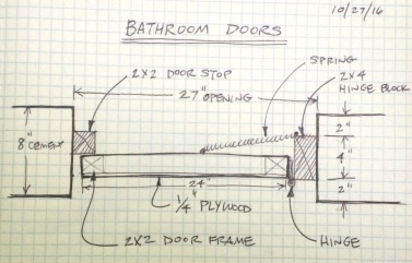 bathroom_door_dwg